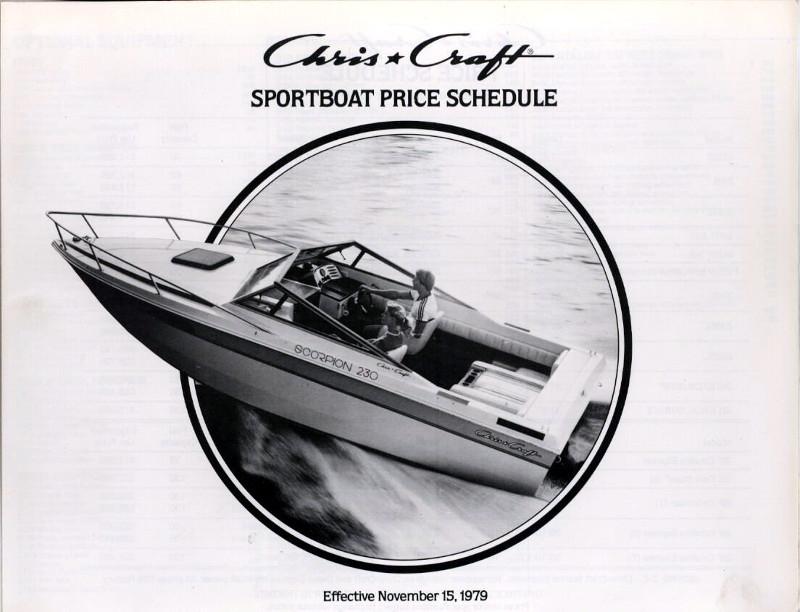 Chris-Craft Stingers - Models